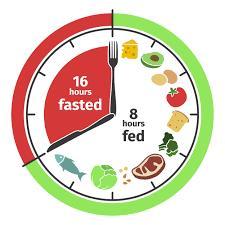 Intermittent Fasting इंटरमिटेंट फास्टिंग से वजन घटाएं